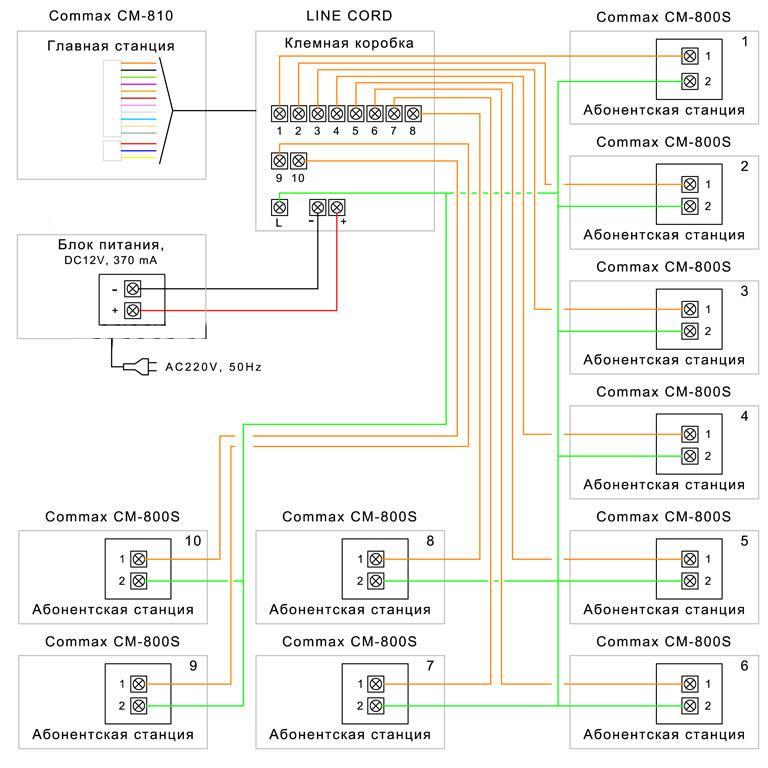 Схема подключения интеркома Commax CM-810.